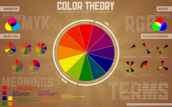 基本配色 | 色彩理论介绍